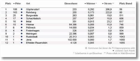 standbundesliga-2007-08-28